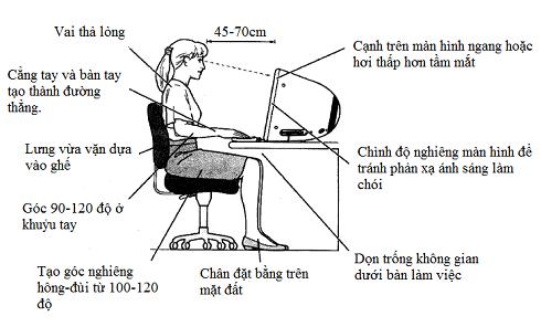 Tư thế ngồi làm việc với máy tính đúng cách cho giới văn phòng
